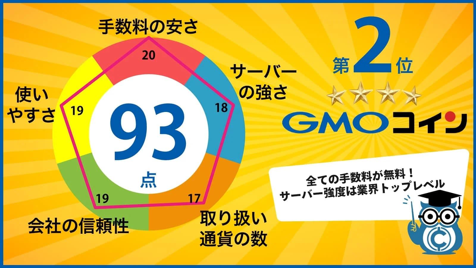 暗号資産(仮想通貨)取引所GMOコインのランキング画像