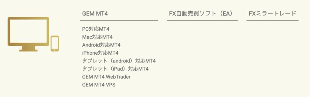gemforexのmt4が利用可能なデバイス